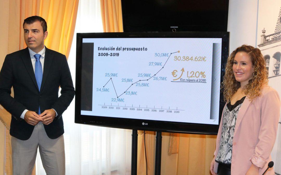 Los Realejos eleva su presupuesto a 30,38 millones de euros sin subir los impuestos y con un gasto social del 16,27%