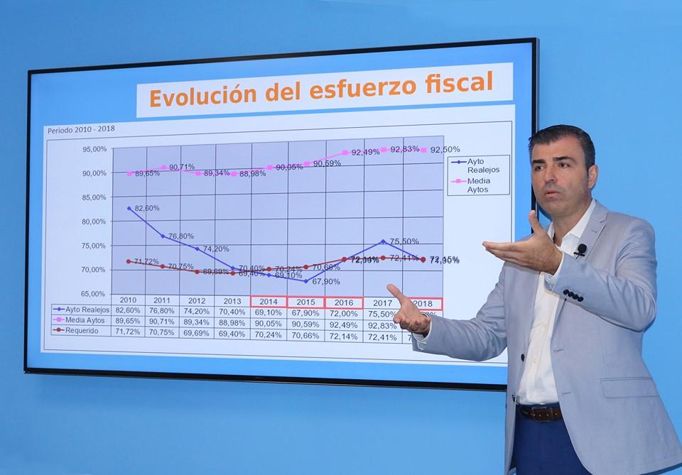 El Gobierno de Canarias vuelve a penalizar a Los Realejos con 192.913,38 euros por no subir sus impuestos